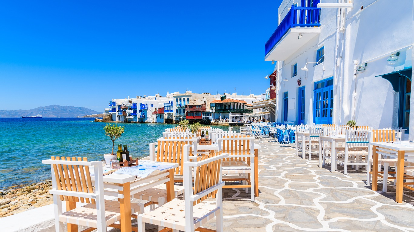 Island hopping in the Cyclades